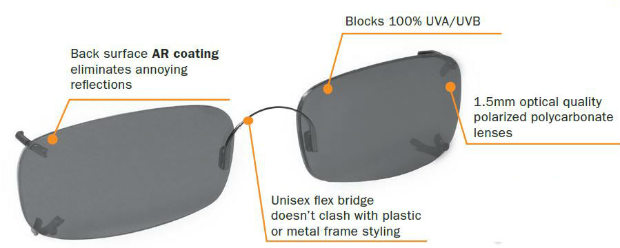 0ef3b656353 Introducing an ophthalmic quality clip-on that transforms your prescription  eyewear into fashion sun-wear.